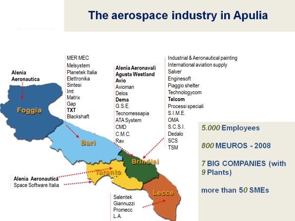 Il settore spaziale in Puglia