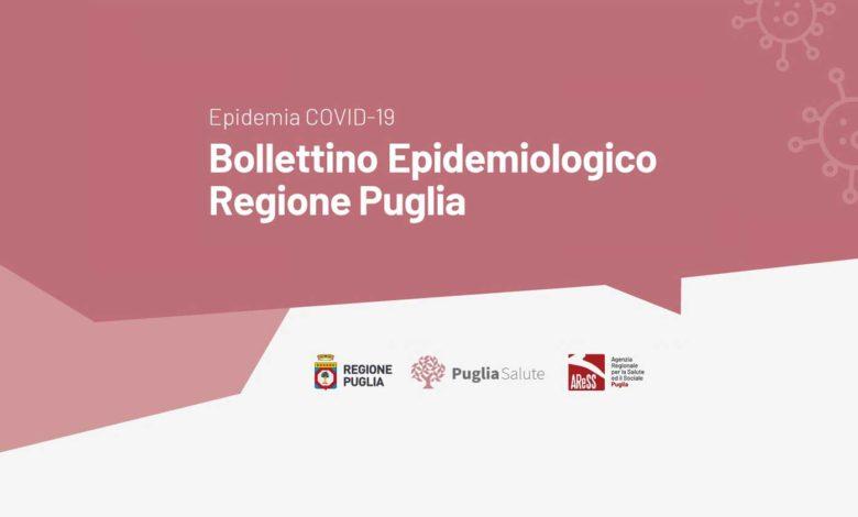 Bollettino epidemiologico